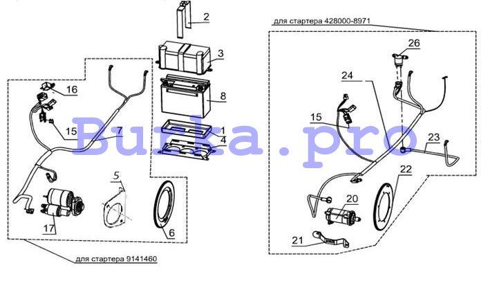 Электрооборудование - Система электрозапуска